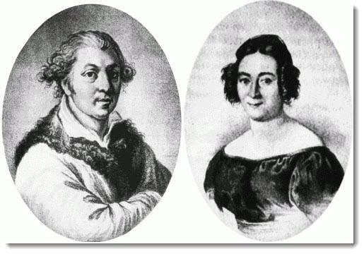Сила Сандунов и Елизавета Уранова