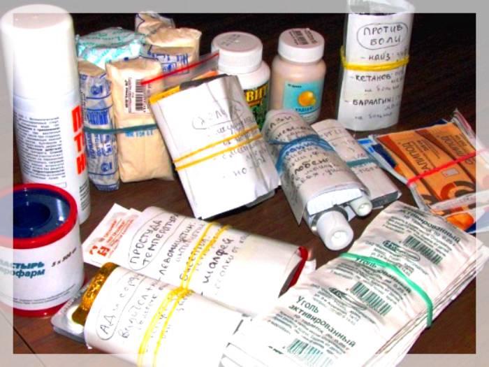Содержимое аптечки